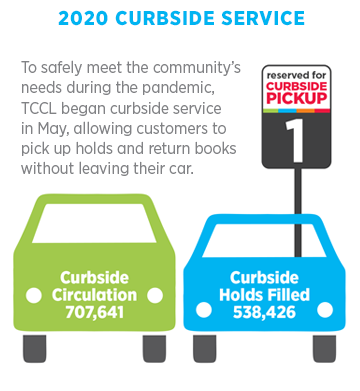2020 Curbside Service